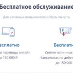 Бонусная программа мультикарты ВТБ 24